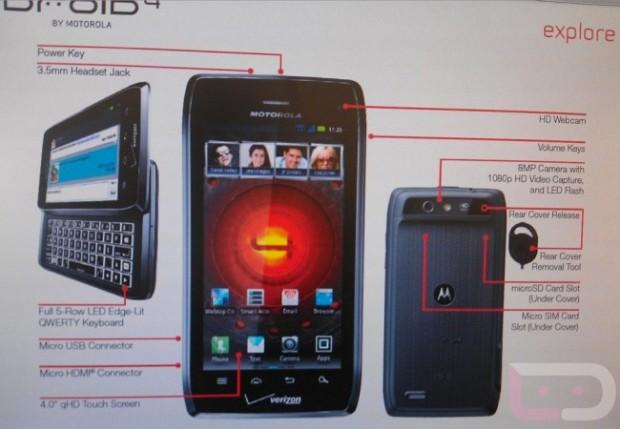 Motorola Droid 4 2 e1322437759979 0
