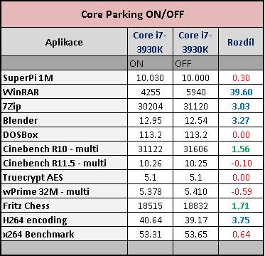 Parking Core Bug 1 2