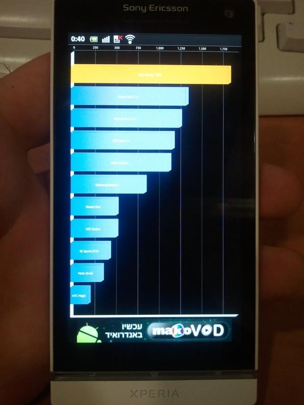 lchapuzasinformatico.com wp content uploads 2011 11 Sony Ericsson Xperia Nozomi LT26i 5 e1320531764695 4