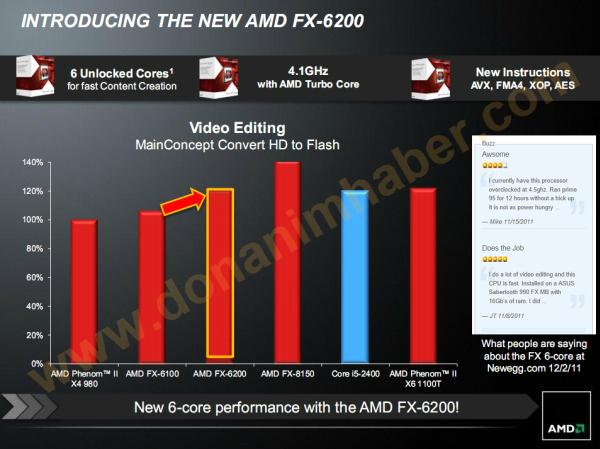 AMD FX 6200 2 1