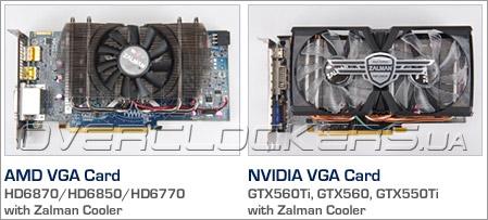 AMD Radeon Nvidia de Zalman 0