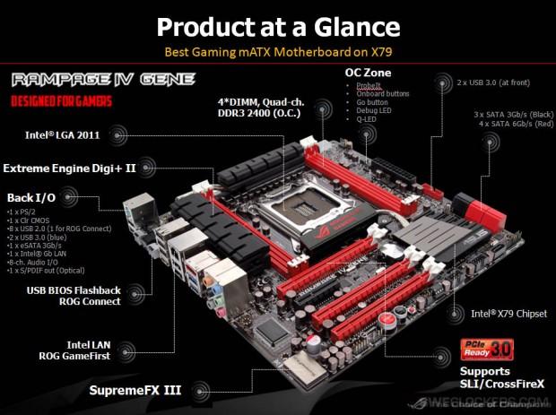 Asus Micro ATX Rampage IV Gene LGA 2011 2 e1323173854857 1