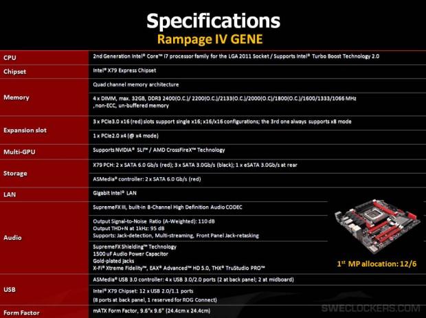 lchapuzasinformatico.com wp content uploads 2011 12 Asus Micro ATX Rampage IV Gene LGA 2011 3 e1323173890135 2