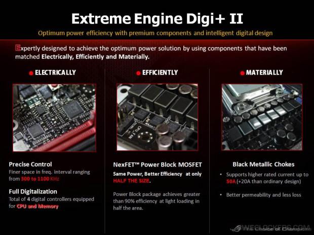 Asus Micro ATX Rampage IV Gene LGA 2011 5 e1323173955813 4