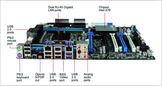 Asus lanza la placa base P9X79 WS