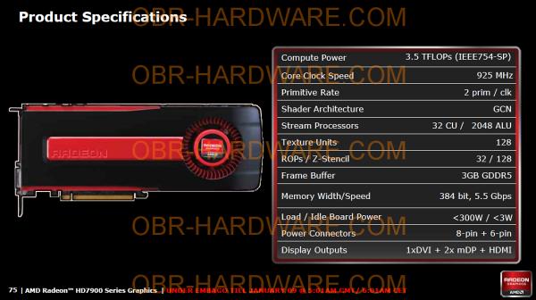 Especificaciones AMD Radeon HD 7970 0