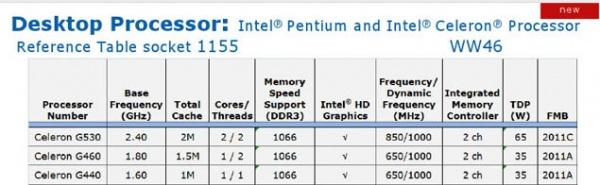 Intel Celeron G460 0