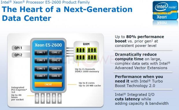 Intel Xeon E5 2690 3 e1324589300424 2