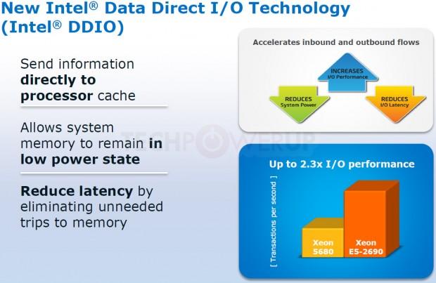 Intel Xeon E5 2690 5 e1324589449922 4