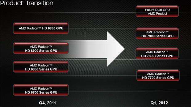 Lanzamiento AMD Radeon HD 7990 2 e1324662575265 1