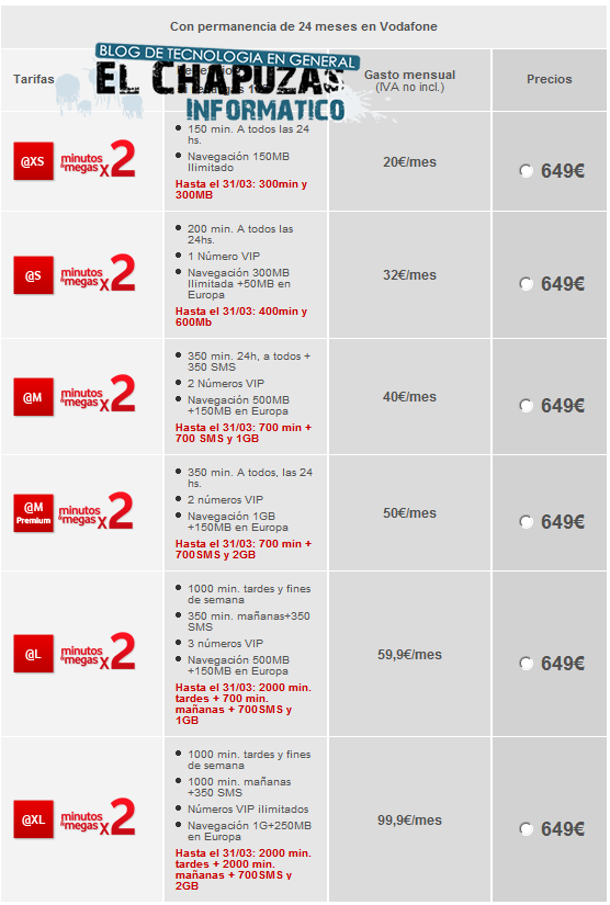 Samsung Galaxy Note Vodafone Nuevo Contrato 3