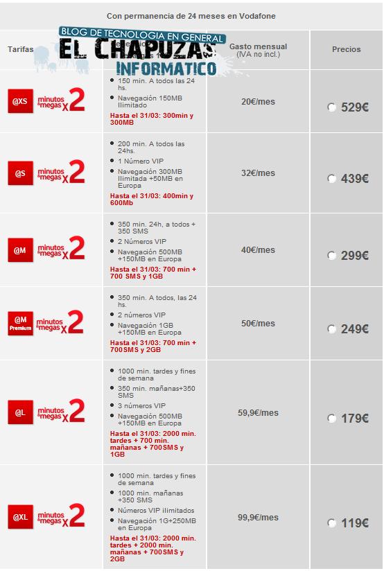 Samsung Galaxy Note Vodafone Portabilidad 2