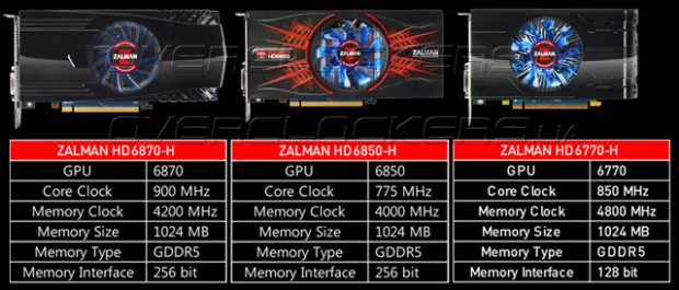 Zalman Radeon HD 6870 H Zalman Radeon HD 6850 H Zalman Radeon HD 6770 H 3 e1323359566826 2