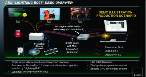 AMD Lightning Bolt 620x328 0