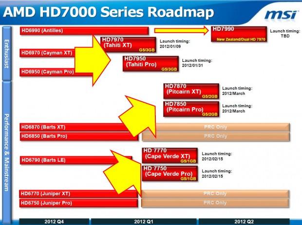 AMD Radeon HD 7000 Roadmap 620x462 0