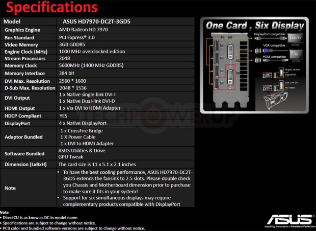 Asus Radeon HD 7970 DirectCu II 8 620x452 7