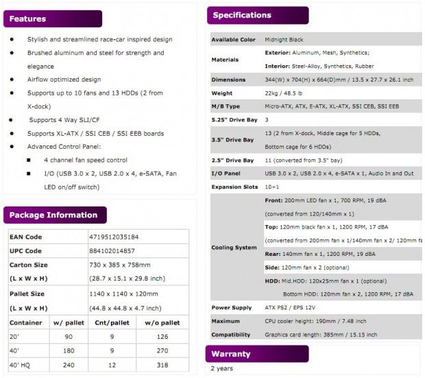 lchapuzasinformatico.com wp content uploads 2012 01 Cooler Master Comos II 17 620x551 15