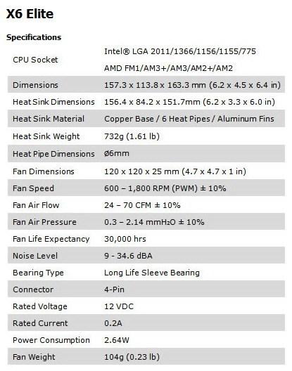 Cooler Master X6 Elite especificaciones 6