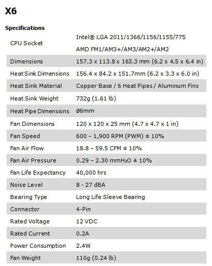 Cooler Master X6 especificaciones 5
