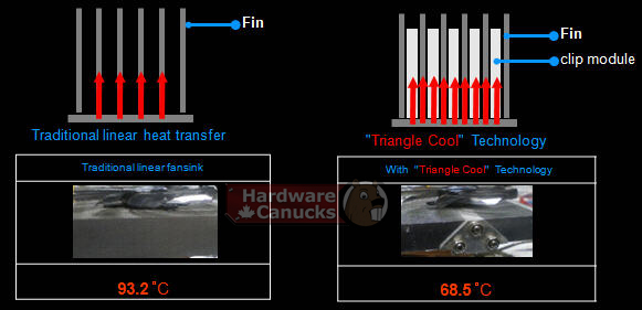 Gigabyte HD 7970 Windforce 3x OC GV R797OC 3GD 5 4