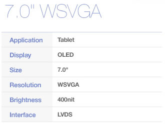 lchapuzasinformatico.com wp content uploads 2012 01 OLED 400 nits WSVGA 0