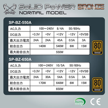Scythe Solid Power Bronze 1