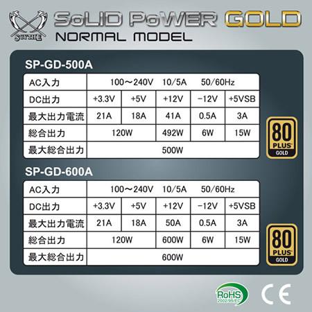 Scythe Solid Power Gold Series 2