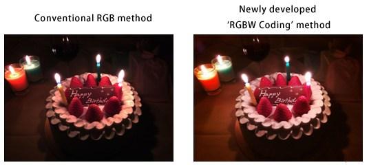 Sensor Sony RGBW 0