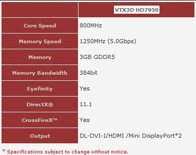 VTX3D Radeon HD 7950 3 GB 2 1