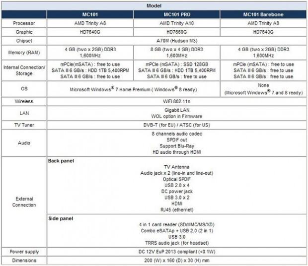 Características Arctic MC101 620x536 4