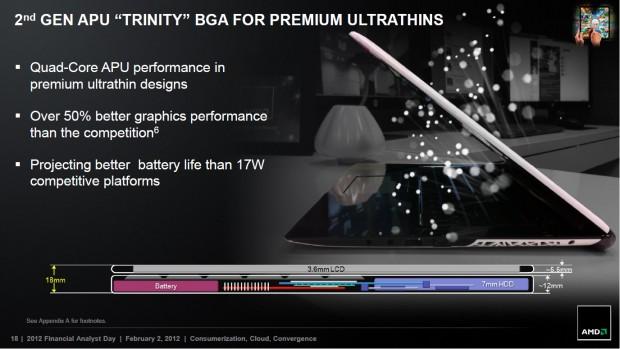 Diapositivas AMD Trinity A6 y A10 1 620x349 0