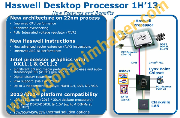 Intel Haswell iGPU DirectX 11.1 0