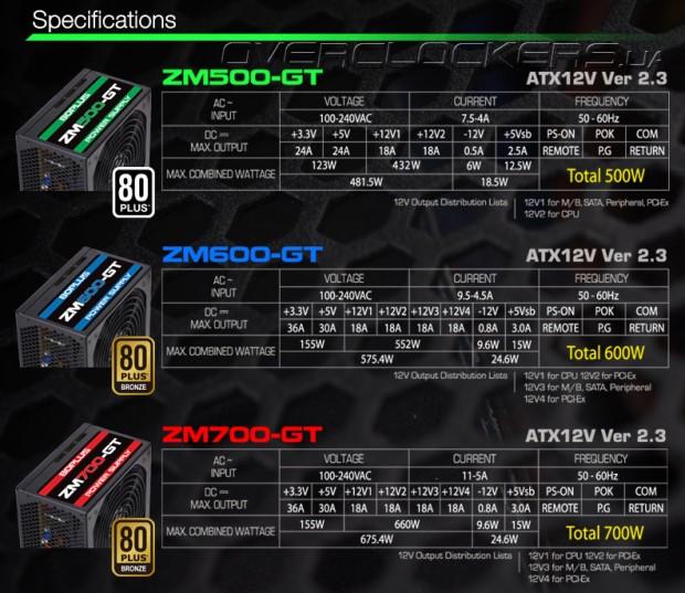 Zalman ZM500 GT ZM600 GT y ZM700 GT 3 620x537 0