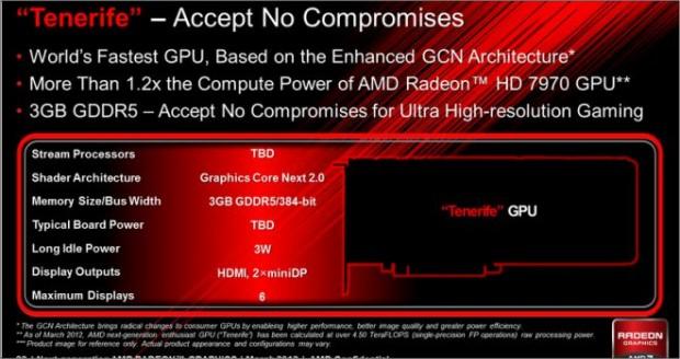 AMD GPU Tenerife Canary Islands 620x328 0