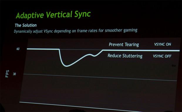 Adaptive V Sync 620x383 1