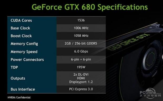 Especificaciones técnicas Nvidia GeForce GTX 680 620x386 0