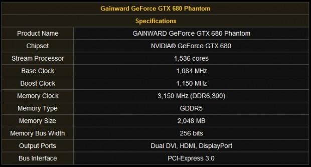 Gainward GeForce GTX 680 Phantom 2 620x333 2