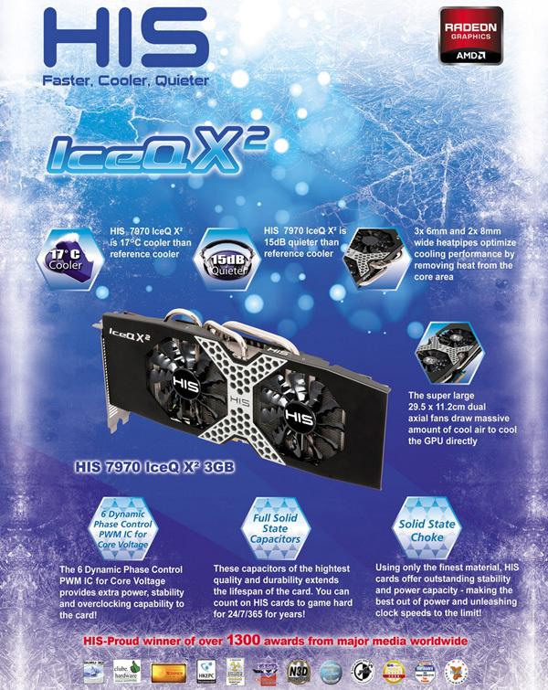 HIS Radeon HD 7970 IceQ X² en imagen