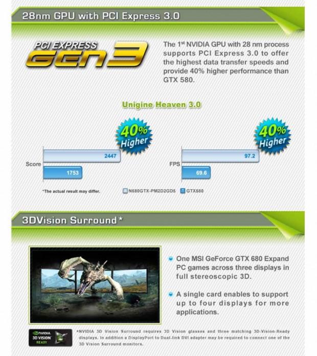 MSI GeForce GTX 680 3 620x696 2