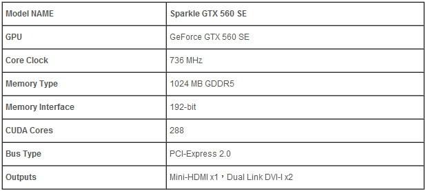Sparkle GeForce GTX 560 SE 1 1