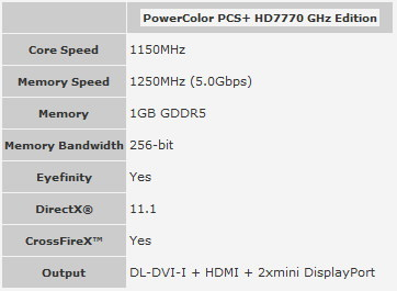 powercolor pcs  hd7770 ghz edition specs 0