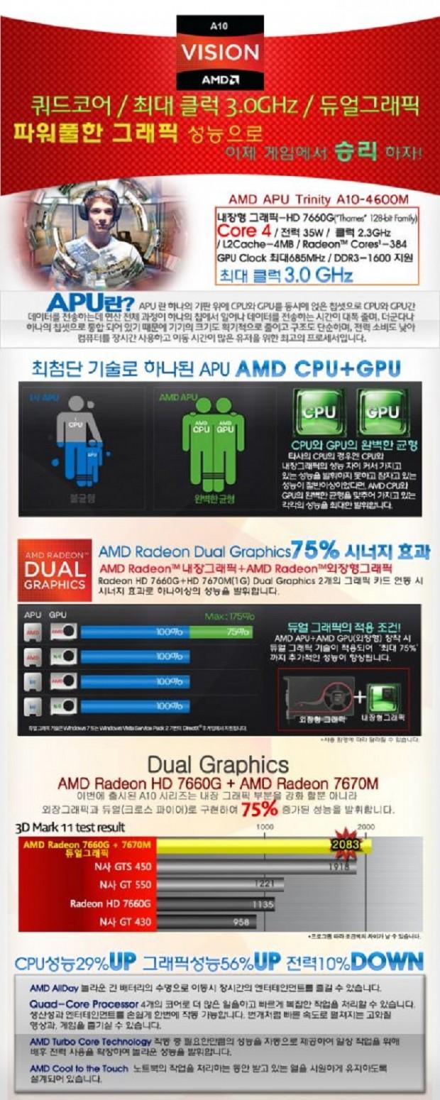 AMD A10 4600M 620x1550 0