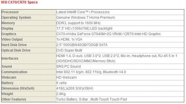Especificaciones MSI CX70 y MSI CR70 620x349 2
