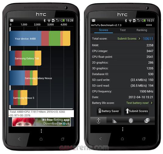 LG Optimus 4X HD vs HTC One X 2 1