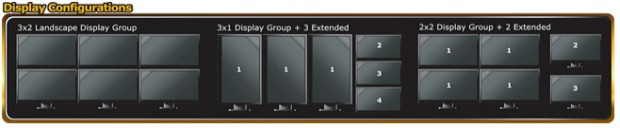 PowerColor HD7870 Eyefinity 6 2 620x128 1