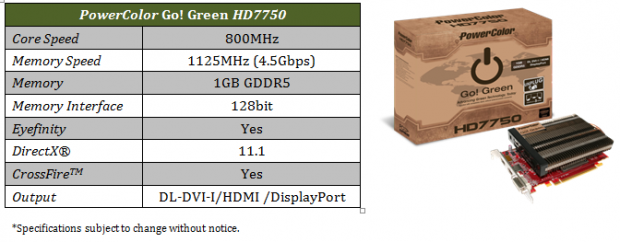 PowerColor Radeon HD 7750 Go Green 620x242 1