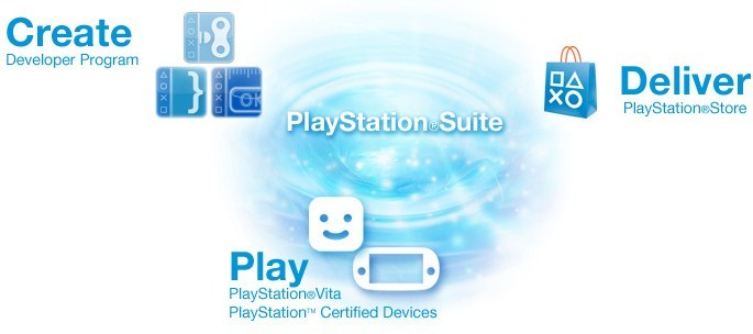 Disponible la beta del SDK para Playstation Suite