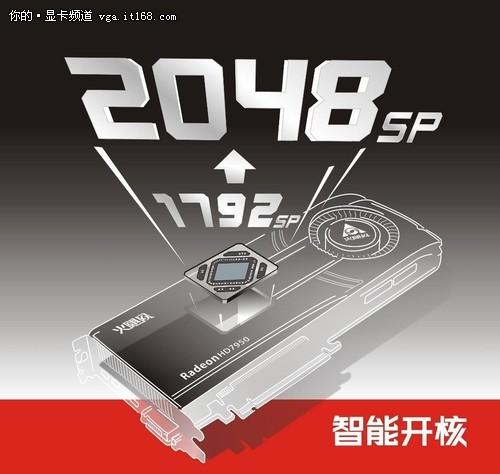 AMD Radeon HD 7950 mutada a Radeon HD 7970