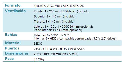 Nox Hummer Zero USB 3.0 Tabla Caracteristicas 4