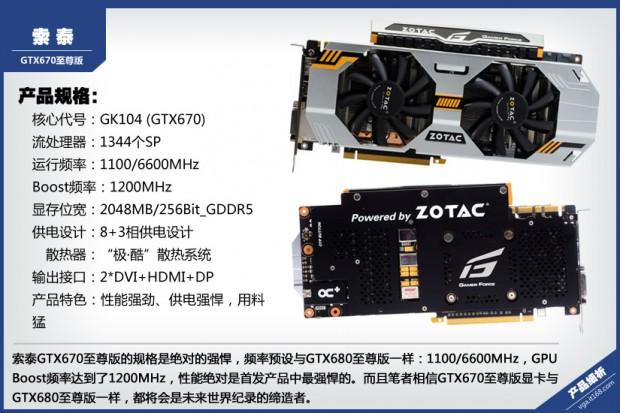 Zotac GTX 670 Extreme Edition 620x413 Zotac GeForce GTX 670 Extreme al detalle